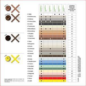 KERAKOLL - Fugalite® Eco | 2,82+0,18 kg - 4